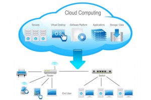 bookkeepers for cloud accounting
